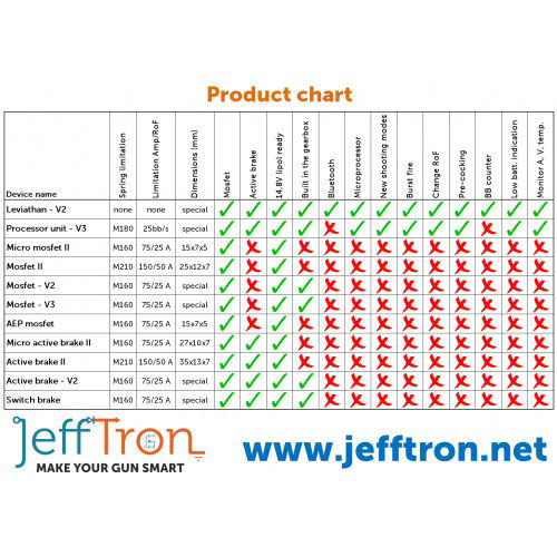 Jefftron Mosfet - V2 to stock